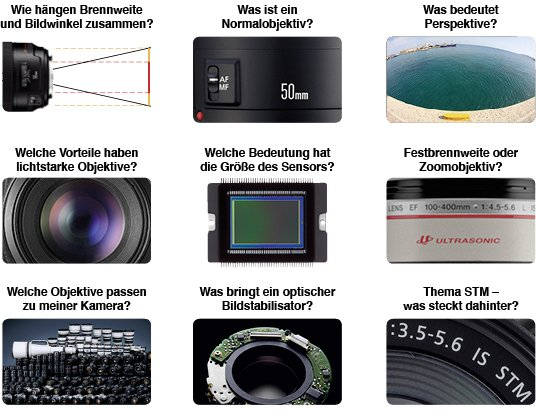 Brennweite, Bildwinkel, Normalobjektiv, Perspektive, lichtstarke Objektive, Sensorgr��e, Zoomobjektiv, Objektivberater, Bildstabilisator, STM Objektive