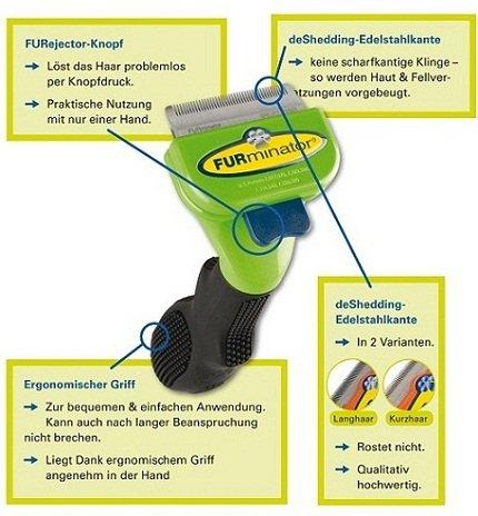 FURminator deShedding-Pflegewerkzeug