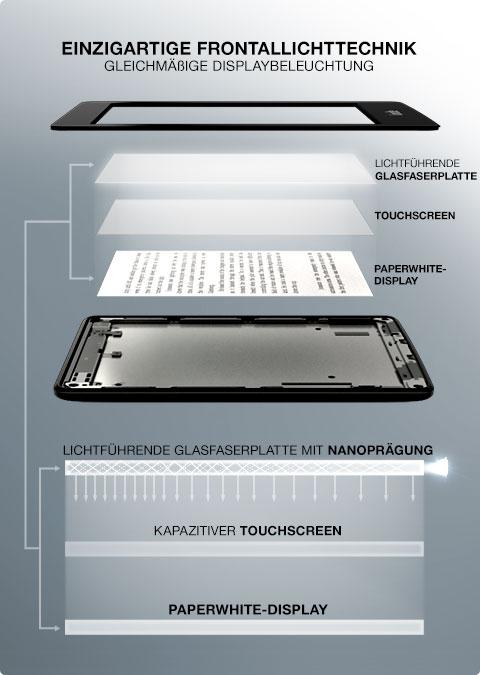 feature-lighttech._V385944868_.jpg