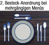 Tisch-Ordnung