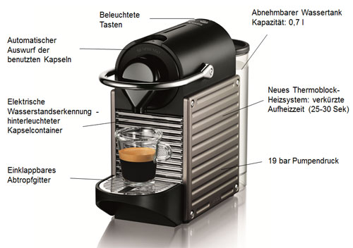 Nespresso Pixie
