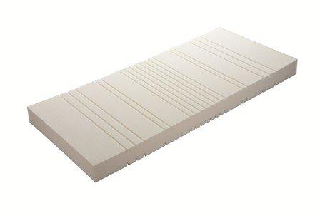 7 zonen badenia bettcomfort trendline bt 170 kaltschaum matratze h2 90x200 cm ebay. Black Bedroom Furniture Sets. Home Design Ideas