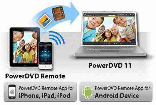 PowerDVD Remote