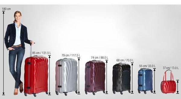 Koffer Größen-Übersicht