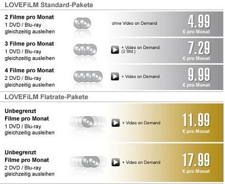 Preise der Ausleihpakete von Lovefilm