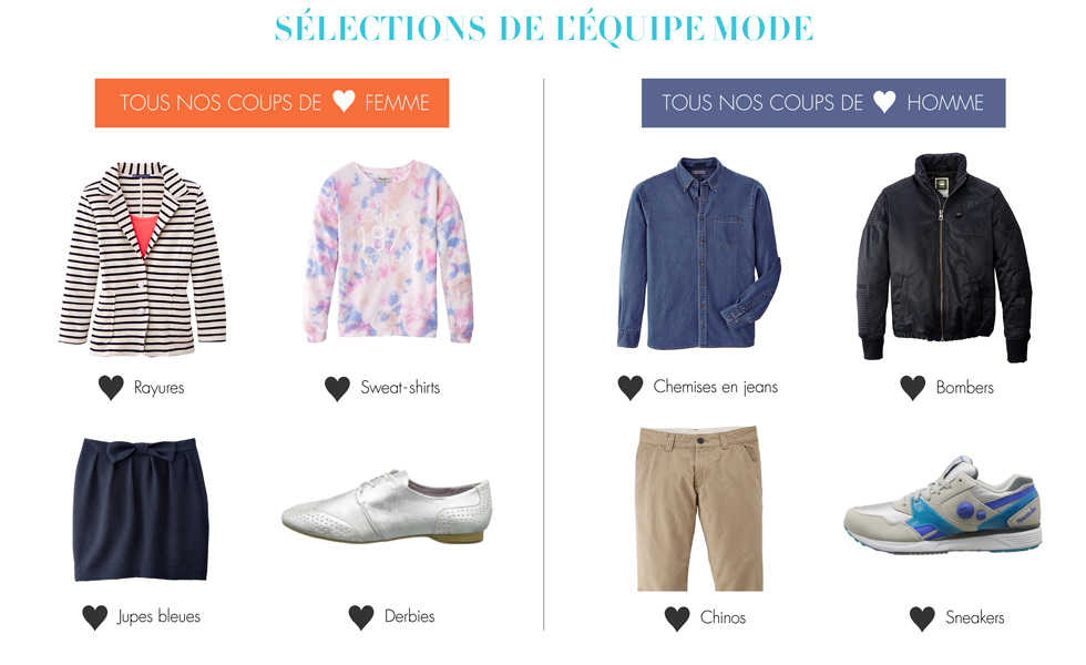 store-newco-ss14-Editorpicks-Selections