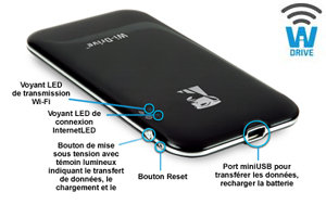 Stockage Wi-Fi sur Wi-Drive Kingston