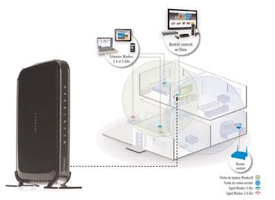 netgear wn2500rp 100frs r p teur universel wifi n 600 dual. Black Bedroom Furniture Sets. Home Design Ideas