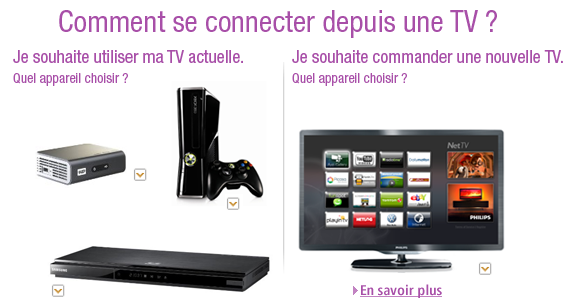 TV connect�es