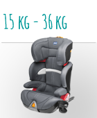 Installation climatisation gainable acheter rehausseur - Siege auto groupe inclinable pas cher ...
