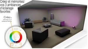 LivingColors