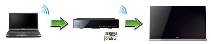 SMP-N100 - Lecteur Multim�dia