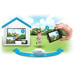 Skype avec un écran large