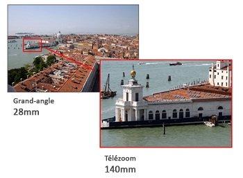 Grand angle OPTIO H90