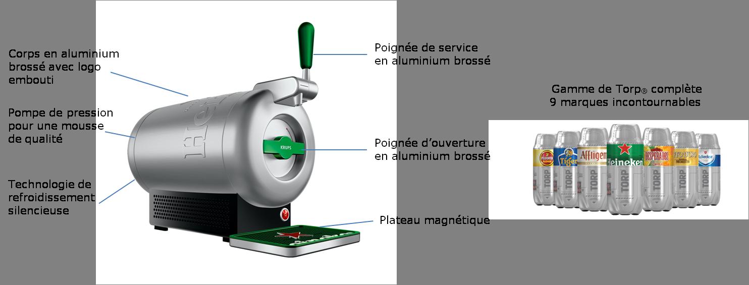 krups vb650e10 the sub machine bi re pression m tal aluminium bross vert cuisine. Black Bedroom Furniture Sets. Home Design Ideas