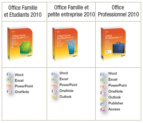 Office 2010 comparaison def Telecharger Office Famille et Étudiant 2010 Crack