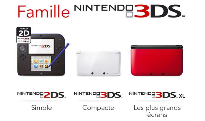 des consoles portables Nintendo : Nintendo 3DS, 3DS XL ou encore 2DS