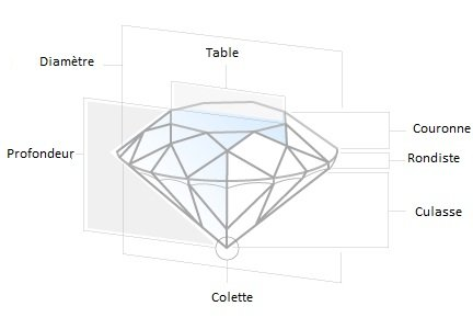 Illustration of Diamond Cut