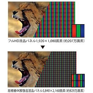 高精細4K低反射液晶パネル