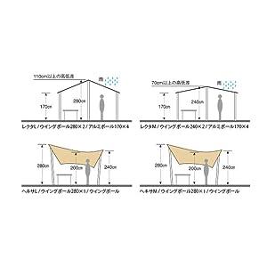 TP-002 標準的な構成