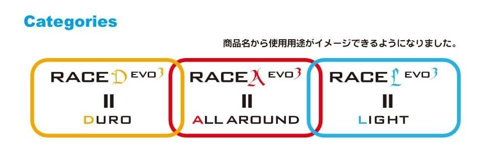 パナレーサー RACE D,A,L カテゴリー