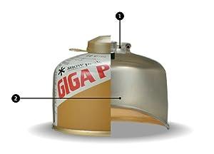 ギガパワーガス 機能