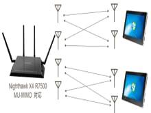 複数の機器の接続も快適:Multi User MIMO