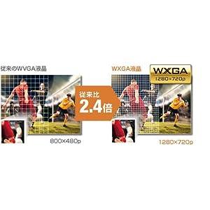 12.8型 WXGA液晶搭載リアビジョン