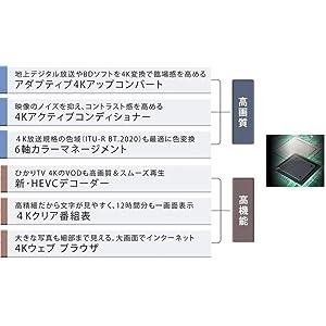 AQUOS 4K-Master Engine PROⅡ