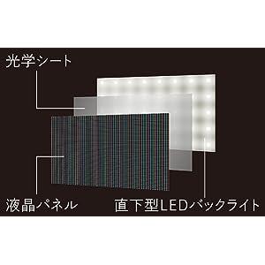 HDD録画&裏番組録画