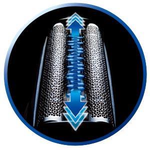 世界唯一 高速振動くせヒゲトリマー ブラウン シェーバー「シリーズ7」