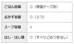 ZOJIRUSHI 保温弁当箱 SZ-JA