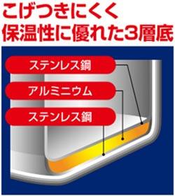 パール金属 クイックエコ 3層底切り替え式圧力鍋3.5L H-5040