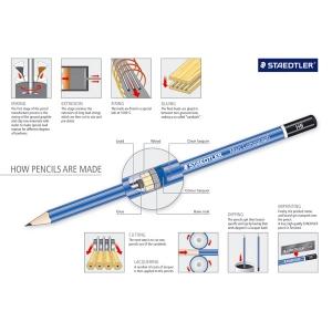 時代と共に進化するステッドラーの鉛筆