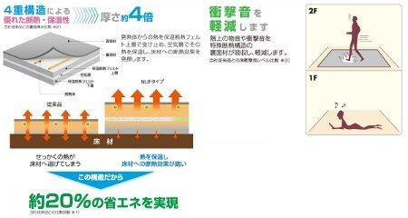 山善(YAMAZEN) 省エネふわふわホットカーペット本体(2畳タイプ) ブラック