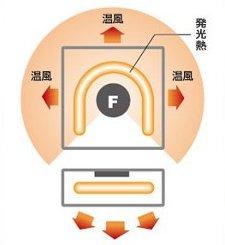 山善(YAMAZEN) 折脚カジュアルこたつ(継脚付)(105長方形) ブラック HFL-1052(B)