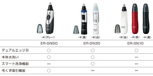 Panasonic エチケットカッター ER-GN10