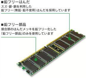 ■基盤・DRAM・その他部品・はんだの全てでRoHS指令準拠を実現