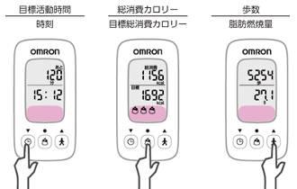 オムロン(OMRON) 活動量計 Calori Scan カロリスキャン HJA-310