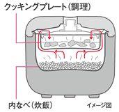 TIGER マイコン炊飯ジャー <炊きたてミニ> (3合炊き) クールブラック JAJ-A550-KC