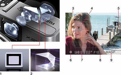 アドバンスト光学ファインダー