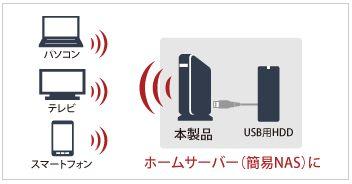 USB用機器をみんなで共有