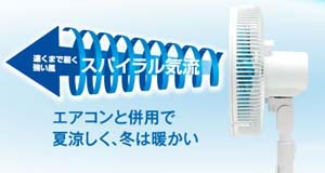 アイリスオーヤマ リモコン式リビング扇(DCモーター式 風量6段階) EFB-32DHR-10-W/A