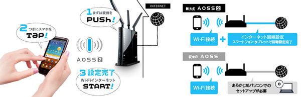 """スマートフォンで親機の設定まで可能な""""AOSS2""""(特許出願中)"""