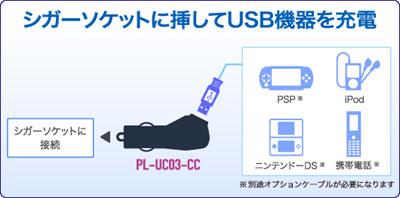 シガーソケットに挿してUSB機器を充電