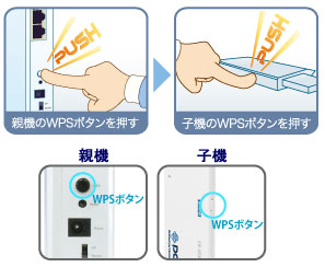 WPSボタン