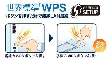 世界標準「WPS」