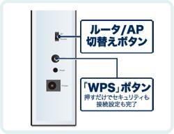 APモード/ルータモード
