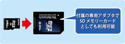 付属の専用アダプタでSDメモリーカードとしても利用可能