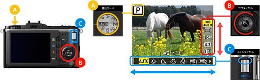 オリンパスPEN E-P2のライブコントロール